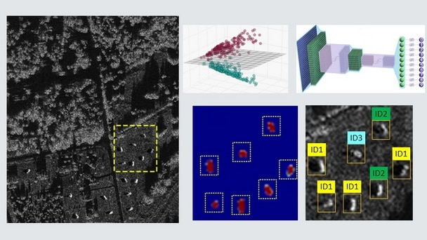 Object Recognition in Radar Images